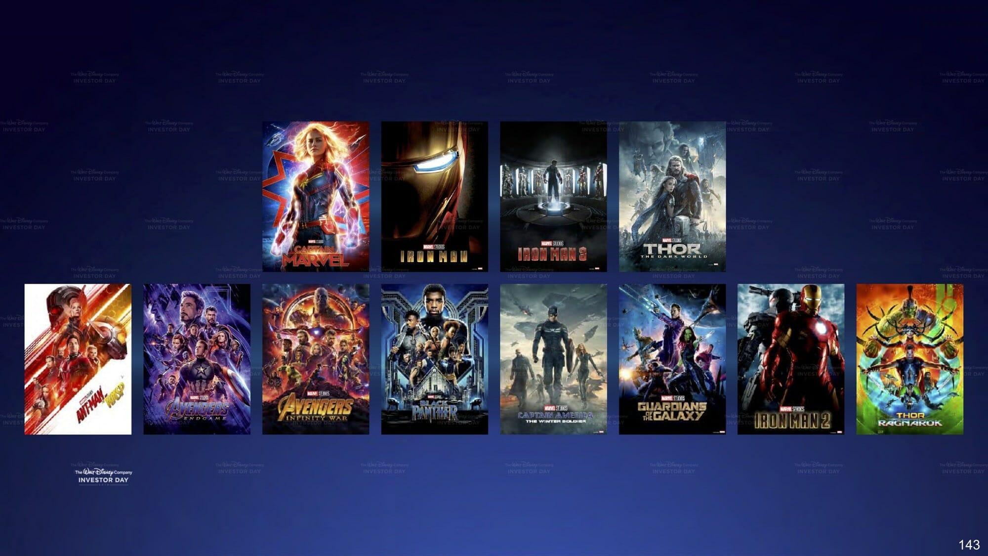 Disney Plus Welche Filme Und Serien