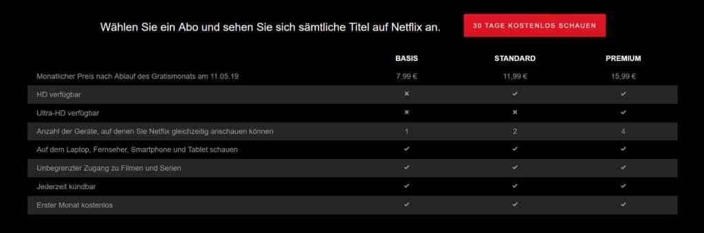 Netflix: Das sind die neuen Preise