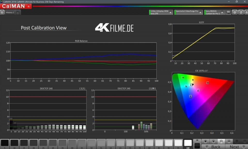 Vor der HDR-Kalibrierung: Die EOTF-Kurve trifft der ZF9 fast perfekt, mit dem angewandten Tonemapping bleiben Details in Spitzenlichtern erhalten. || Calman-Software by Portrait Display