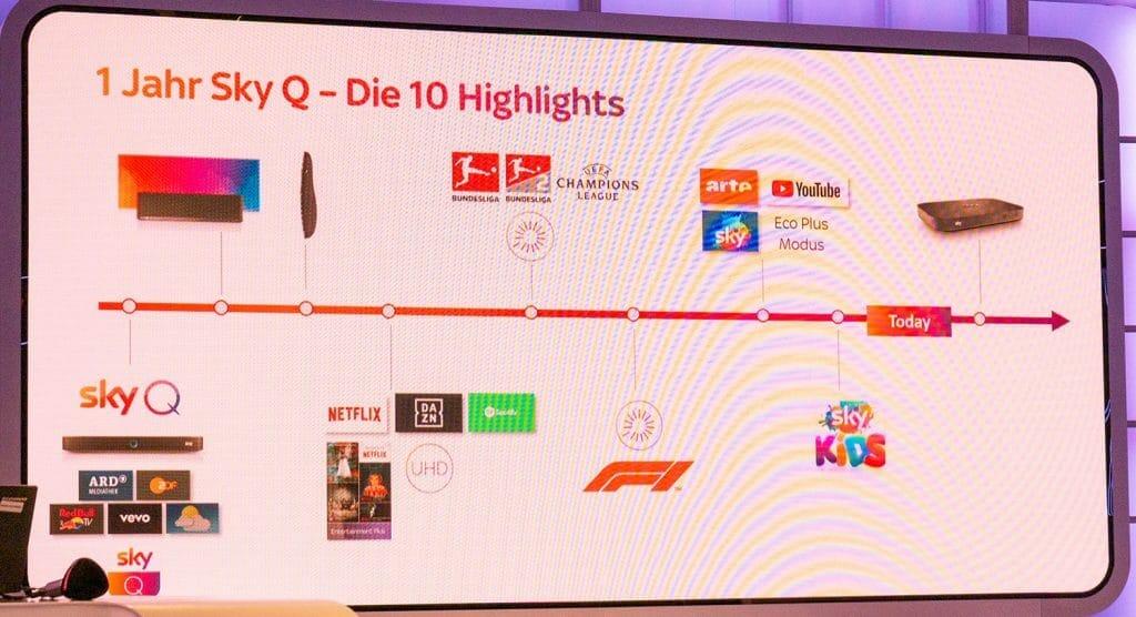 Die 10 Highlights die im letzten Jahr in die Sky Q Plattform integriert wurden