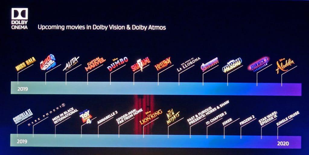 Im Dolby Cinema in München werden vorrangig Filme mit Dolby Vision HDR und Dolby Atmos vorgeführt. Hier die Highlights 2019/2020