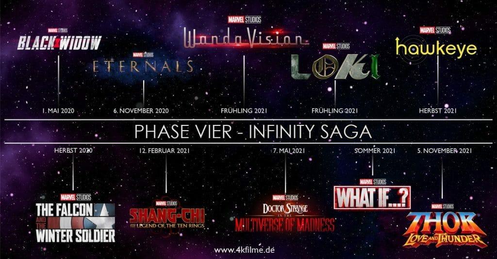 Phase Vier der Infinity Saga: Bestätigte Filme & Serien