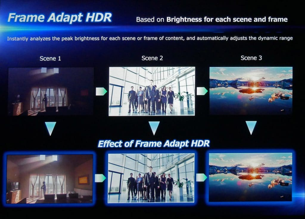 Frame Adapt HDR