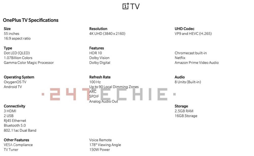 Geleakte Spezifikationen des OnePlus TV Q1