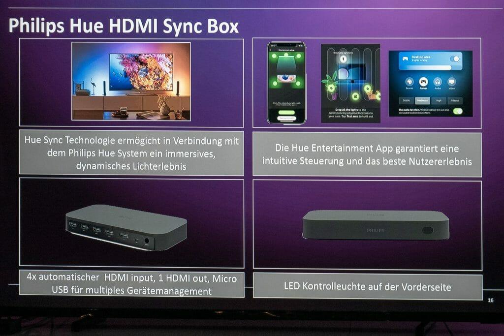Vorstellung der Philips Hue Play HDMI Sync Box