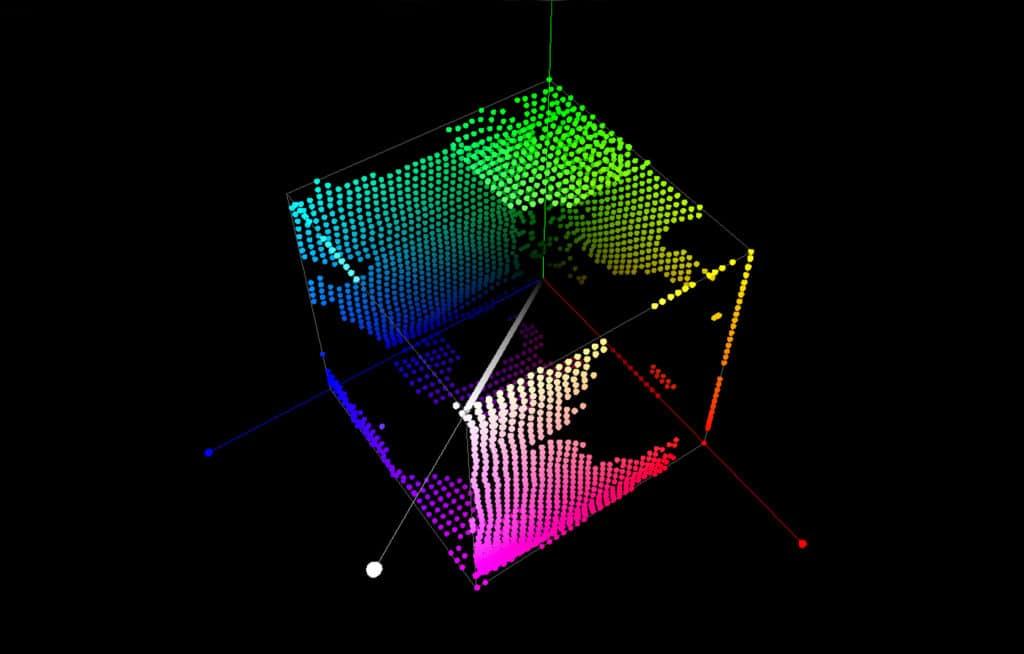 Farbpunkte innerhalb des REC.709 Farbraums, welche der Q90R nicht darstellen kann