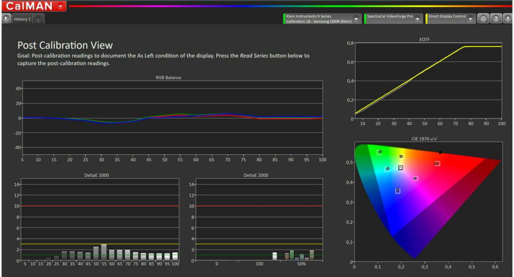 Durch Reduzierung der Hintergrundbeleuchtung erreichen wir eine deutlich besser PQ Kurve