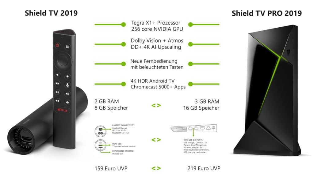 Vergleich zwischen der Nvidia Shield TV 2019 und der PRO-Variante