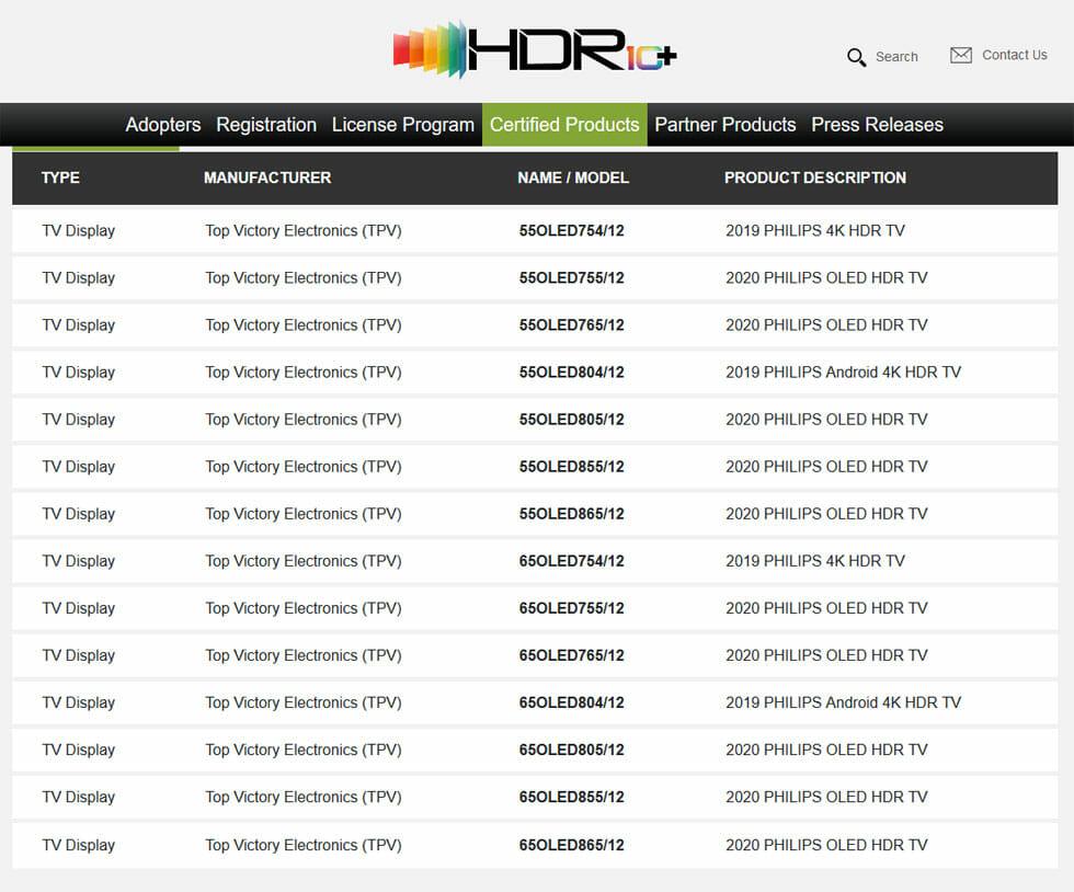 Die Modellnummern hat die HDR10+ Allianz über ihre Webseite verraten (Quelle: displayspecifications.com)