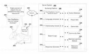 Sony PS5 Mikrotransaktionen Spiele Telefon