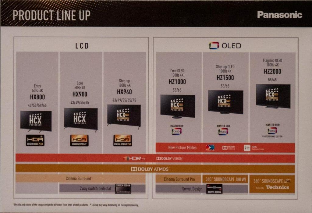 Das komplette LCD & OLED TV Lineup von Panasonic
