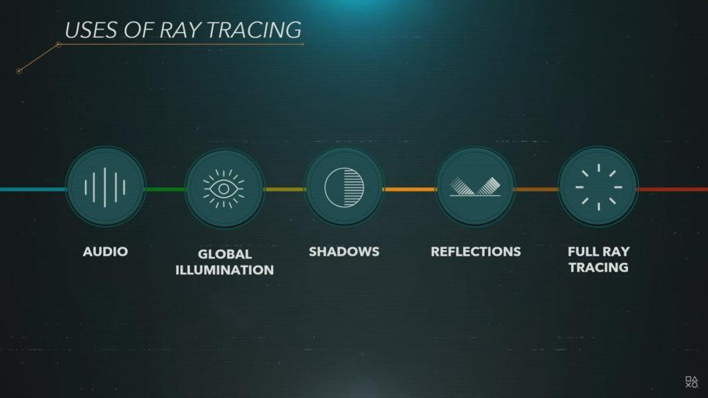 Raytracing in Games ist kein Muss, bietet den Entwicklern aber einige Vorteile