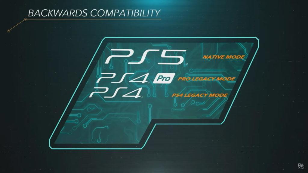 Die PS5 ist entgegen der Gerüchte nur zur PS4 Plattform Rückwärtskompatibel