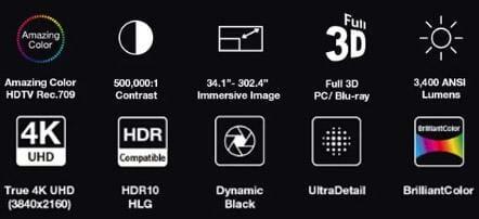 Die Highlight-Features des UHD50X Projektors