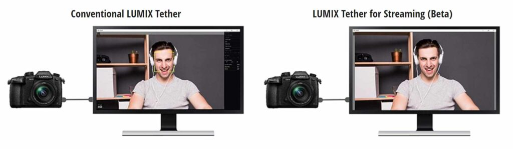 Panasonic Lumix Tether