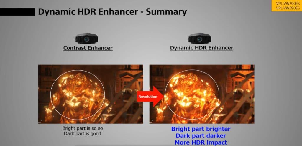 Der Dynamic HDR Enhancer kommt in allen neuen 4K Projektoren zum Einsatz