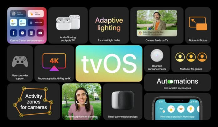 Neue Features tvOS 14 Apple TV 4K