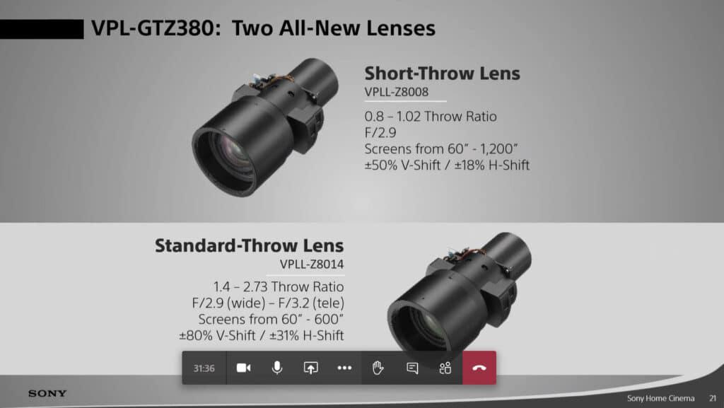 Für den VPL-GTZ380 gibt es zwei unterschiedliche Linsen (Sony)