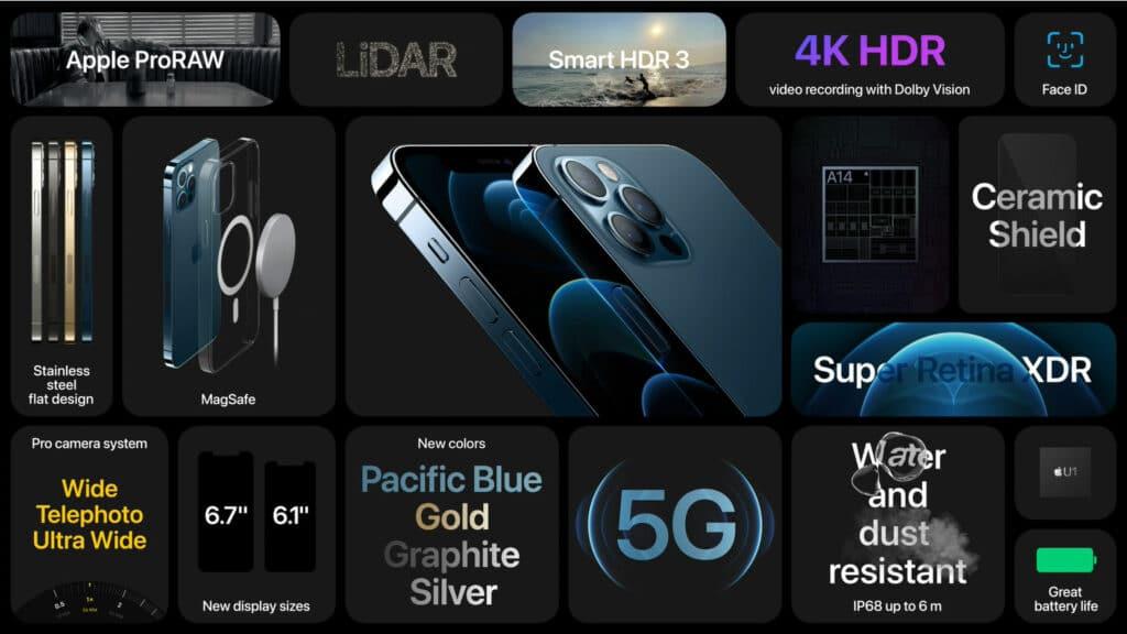 Die wichtigsten Features und Neuerungen des Apple iPhone 12 Pro