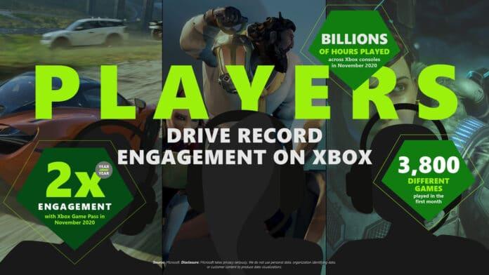 Microsoft will mit dem Xbox Game Pass Ultimate neue Kunden gewinnen.