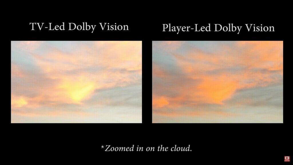 Vergrößerter Bereich einer Aufnahme mit Wolken. TV-Led Dolby Vision zeichnet die Details der Wolke weitaus feiner, natürlicher || Bild: Youtube/HDTVTest