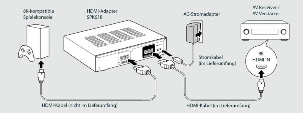 Diesen Adapter liefern Denon und Marantz bald betroffenen AVR-Nutzern