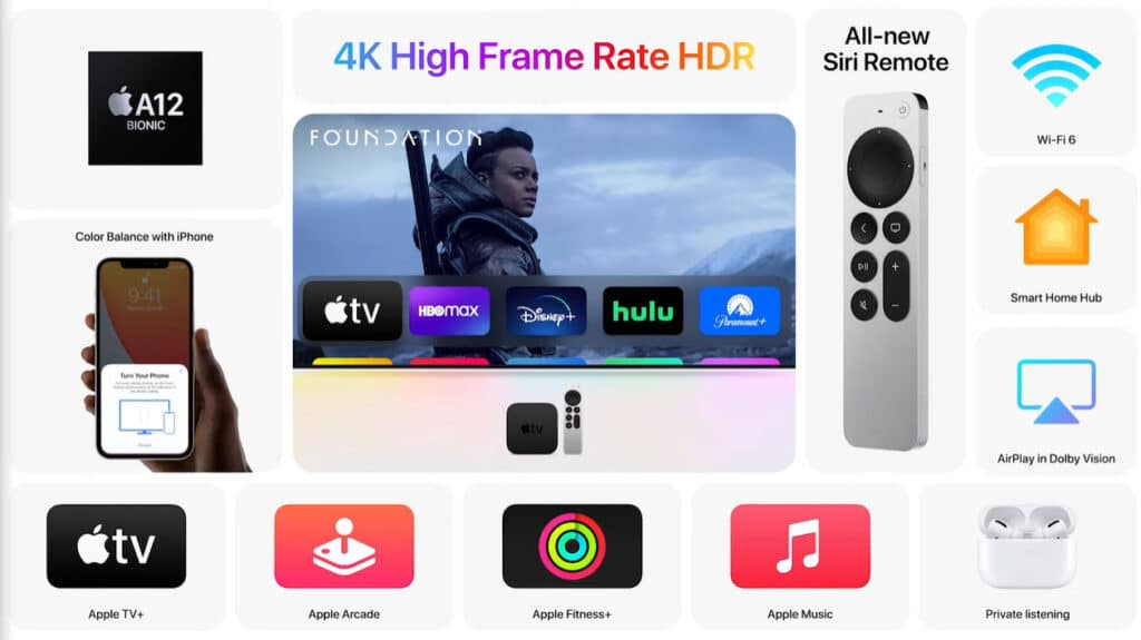 Highlight-Features des Apple TV 4K (Gen 2) mit A12 Bionic Chipsatz