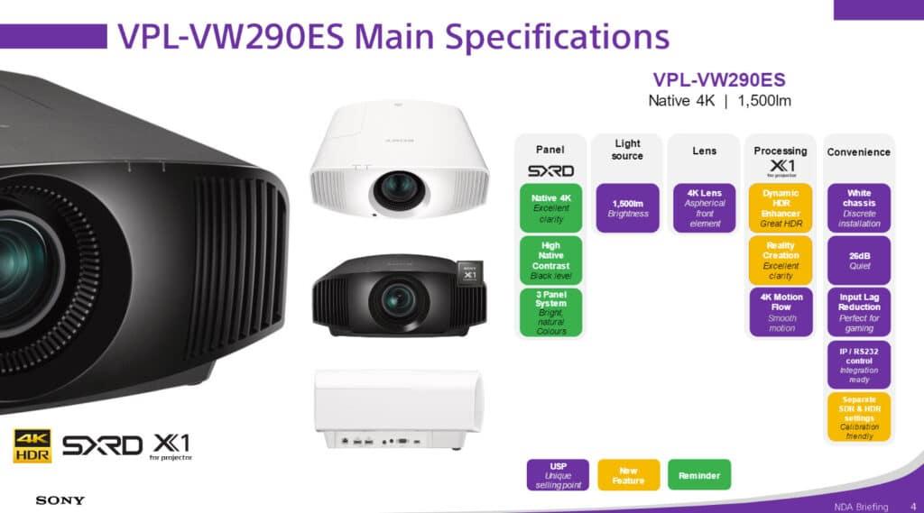 Die Highlight-Features des VPL-VW290ES