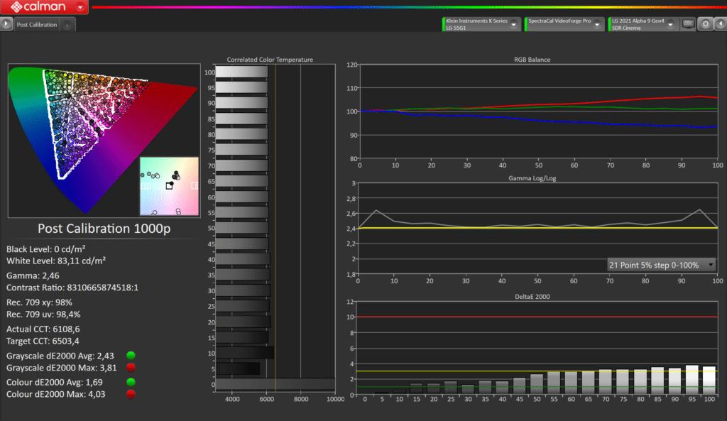 1000 Punkt Graustufenmessung vor der SDR-Kalibrierung des G1 OLED