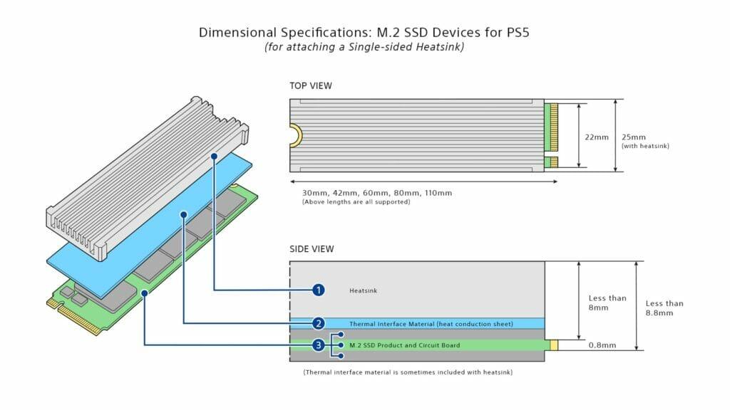 Wichtig ist die Kühlung der internen SSDs.