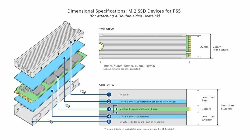 Die SSDs dürfen bestimmte Maße nicht überschreiten.