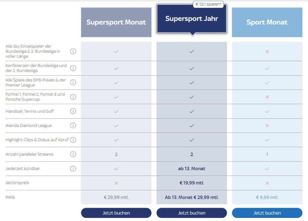 Die Sky Sport Tickets im Vergleich