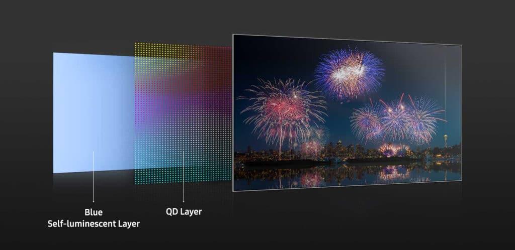 Der einfache Aufbau des QD-OLED / Quantum Dot Displays von Samsung Display