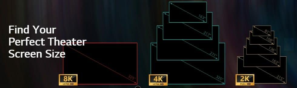 Die Größenauswahl der DVLED-Displays reicht von 81 bis 325 Zoll, im 16:9 sowie in speziellen 32:9 Formaten