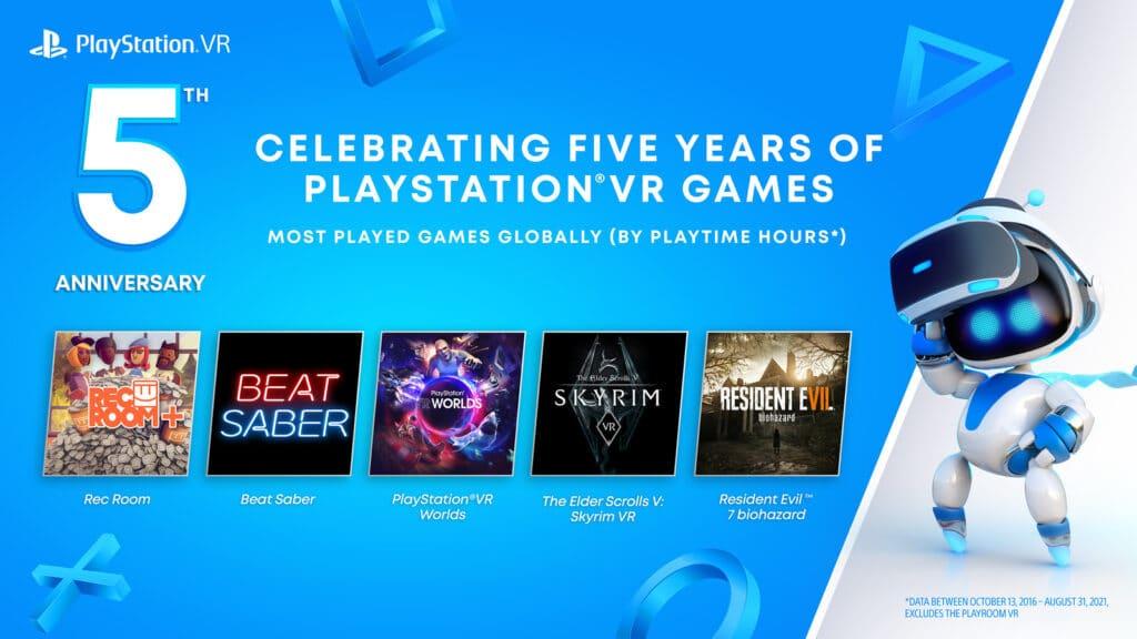 Die 5 beliebtesten PlayStation VR-Spiele (nach Spielstunden)